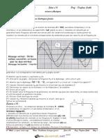 Série+d'exercices+-+Sciences+physiques+-+Oscillations+électriques+forcées+-+Bac+Informatique+(2014-2015)+Mr+Daghsni+sahbi (2)