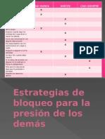 ESTRATEGIAS PARA EL BLOQUEO DE LOS DEMAS