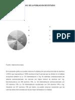 Graficas de barras e histogramas.administracion