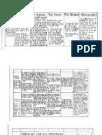 Grupos Tabla Periodica (resumen)