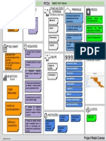 00. PMC - Project Model Canvas.pdf