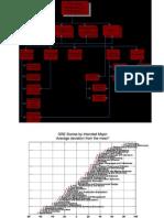 Philosophy Infographics