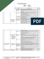 kisi-kisi-uas-ipa-2-913.pdf