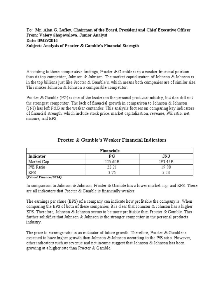 Procter & Gamble Stock Quote Shapovalovavalerywa1Revision301005  Priceearnings Ratio  Revenue
