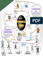 127884834-Filosofia-griega-mapa-mental-ELIO-doc1.doc