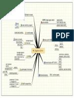 mind map bulanan_ agustus 2014