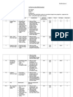 SAP Ilmu Negara.doc