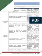 Ficha de Acompañamiento Para Coordinadores Pedagógicos Jec 2015