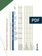 Messaging comparisons.pdf