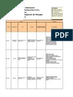 Formato Registro de Riesgos 2014