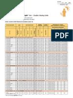 Pilkington Suncool Data Sheet (2)