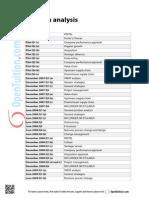 P3 Exam Analysis June 2014
