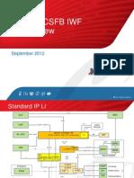 Mavenir CSFB IWF LI Overview