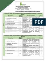 0000006537 Anxo II Edital Nº 18 2015 Professor e Tec_(1)