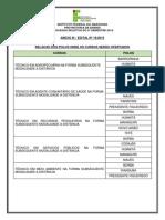 0000006537 Anxo III Edital Nº 18 2015 Professor e Tec_(1)