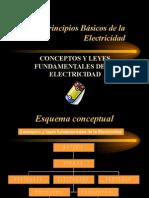 Conceptos y Leyes Fundamentales de La Electricidad 1226433464130144 8