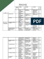 58371780-matricea-riscurilor.pdf