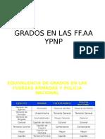 Grados en Las Ff.aa y Pnp