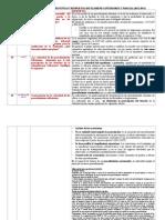 Financiero y Tributario(2 Parcial )Preguntas Cortas 53 Folios