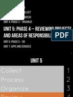 unit 5 slides