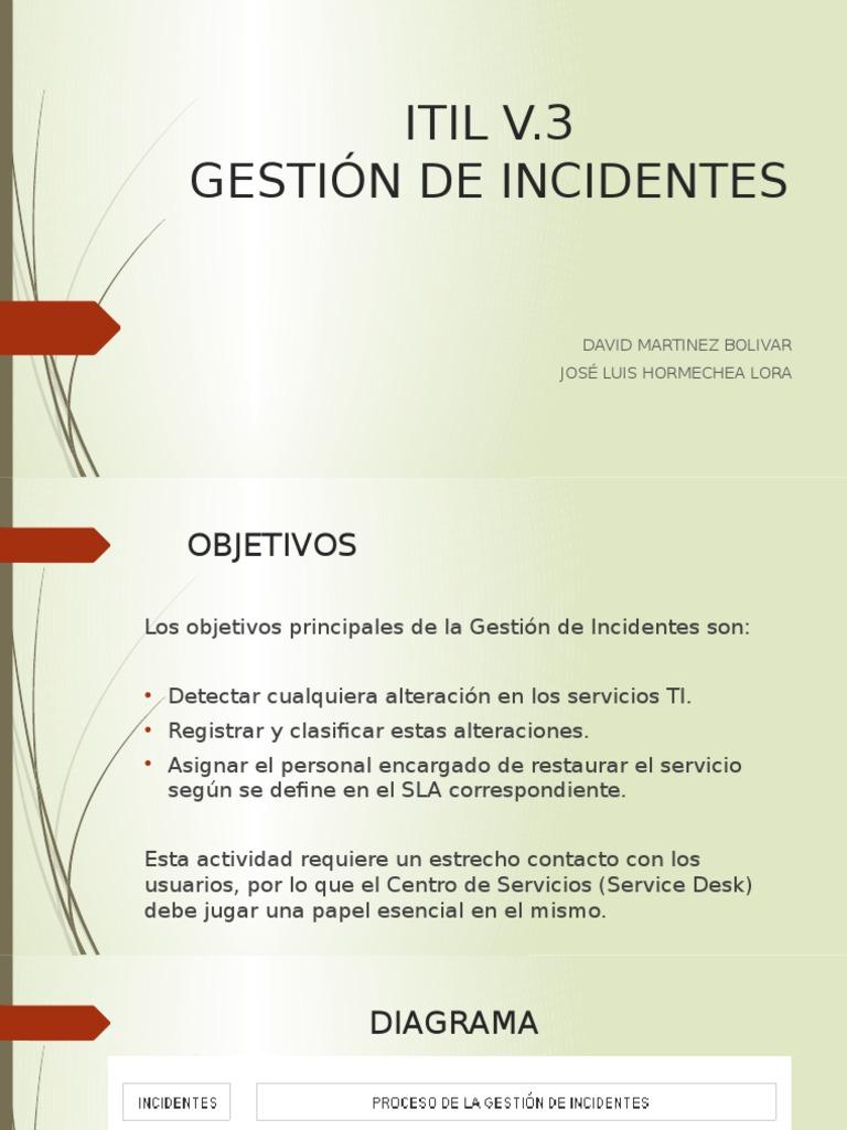 Itil Gestion de Incidente
