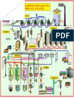Diagram alur Proses PG TL.ppt