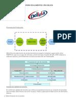 Compañía de Alimentos Ltda Delizia