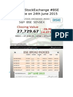 #IndiaStockExchange #BSE Update on 24th June 2015