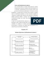 Modelo explicativo rendimiento academico