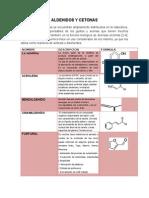 Aldehidos y Cetonas.aridocx