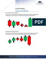 Introduction to Candlesticks