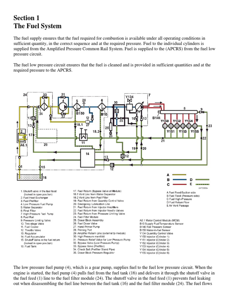 detroit dd15 engine diagram gas engine diagrams wiring  detroit dd15 engine diagram