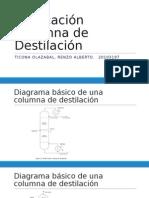 Explicación Columna de Destilación