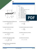 Tech Mill Formulas