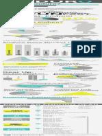 Survey Enduro Infographic