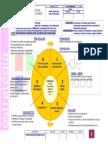Gráfico de la Redacción de un Plan Estratégico.pdf