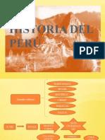 Derecho Civil - Historia Del Peru