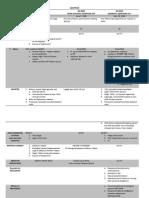 ADOPTION Table Summary.docx
