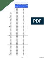 Tabela INCC-FGV