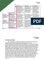 eled 533 smart goal portfolio final evaluation & reflection