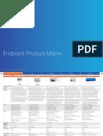 endpoint-product-matrix.pdf
