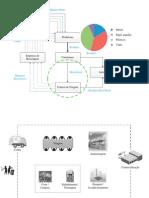 Estrutura Para Materiais Recicláveis Dos Resíduos Urbanos