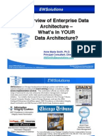 20080513 Data Architecture Am s