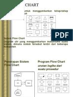 Pengenalan Flow Chart