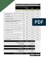 Presupuesto Ee.tt x Comporativo Ee.tt Perfil