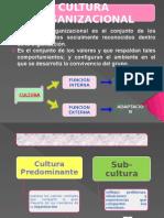 Gestion Empresarial Cultura Organizacional