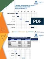 Proyecto Análisis de Data en Costos y Productos
