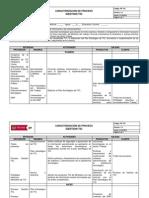 Caracterizacion de Proceso Gestion de Tecnologias de La Informacion y Comunicacion