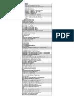 Diccionario de Indices Unificados