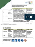 Belt & Orbital Sander.PDF